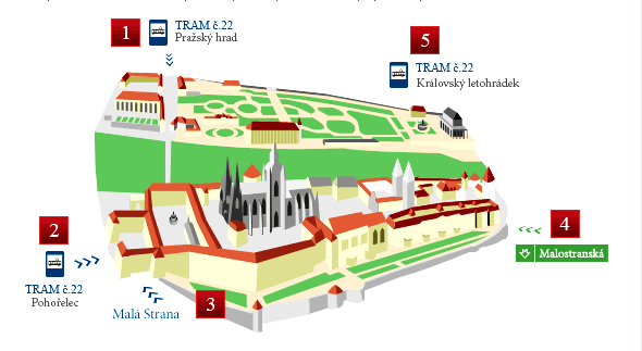 как добраться до Пражского града